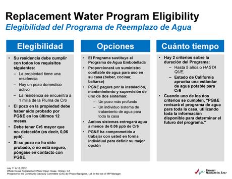 Elegibilidad del Programa de Reemplazo de Agua