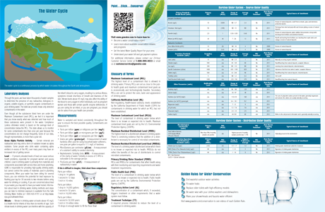 Barstow Water Quality Report 2012 - Inside