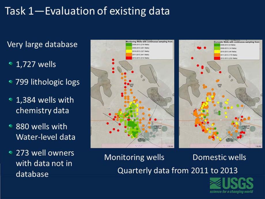 USGS Task 1 Summary