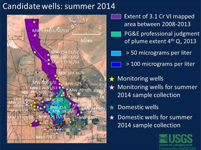 USGS Candidate Wells for the Background Study